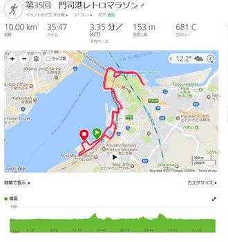 門司港レトロマラソン.jpg